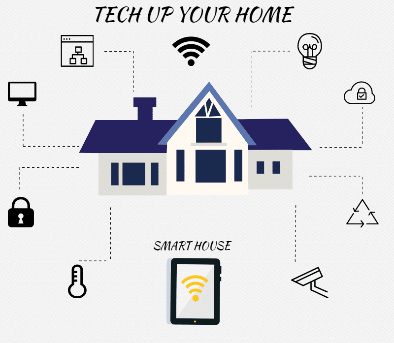 Ultimate Guide For Smart Home 2016 Tech Up Your Home