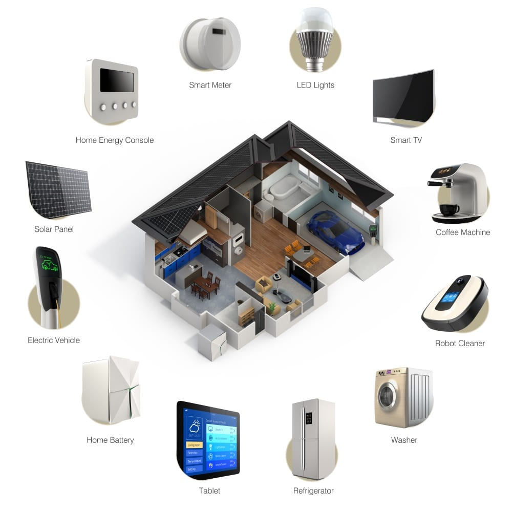 Automation Technology: 10 Automation Systems For Your Smart House